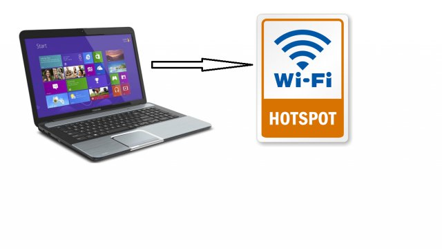 Guida pc hotspot wireless